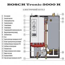 Электрический котел BOSCH Tronic 5000 H 60 kW